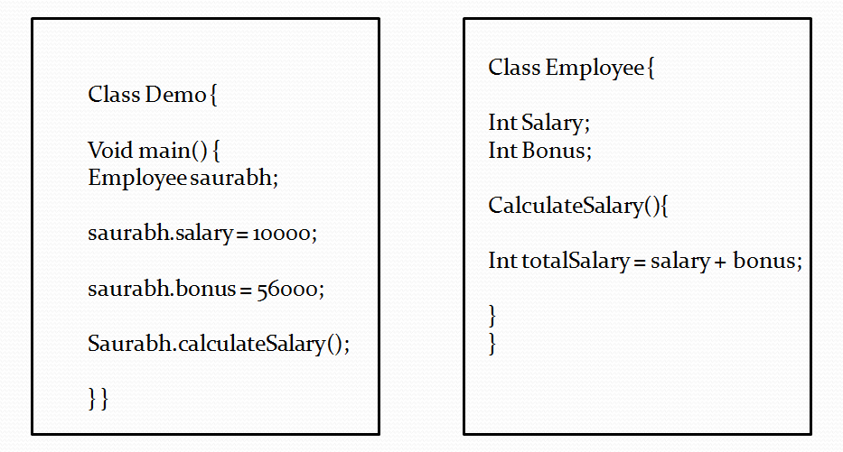 Employee Class and Object